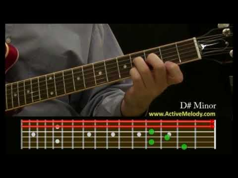 How To Play a D# (Sharp) Minor Chord on the Guitar