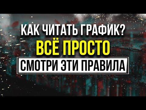 Лучшие брокеры россии на московской бирже 2019
