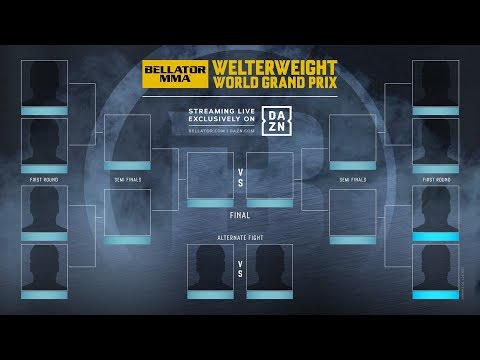 Bellator Welterweight World Grand Prix on DAZN - Les combats annoncés