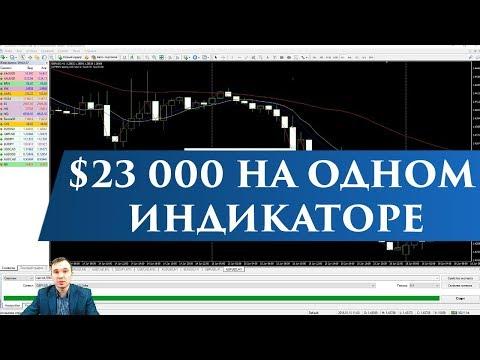 Форекс курсы валют рубль доллар график онлайн