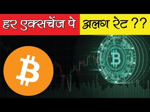 Pirkti bitcoin rumunija