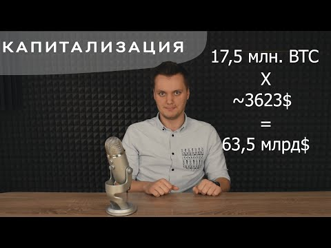 Курс биткоина график
