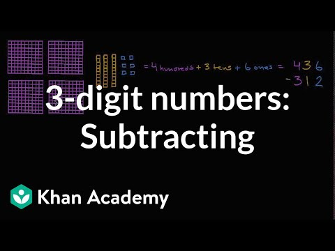 Subtracting two- and three-digit numbers (no regrouping)