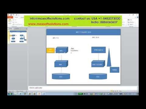 SAP BPC 10.1 Online Training Courses| SAP BPC Overview | BPC ...