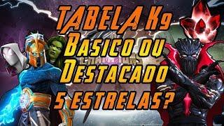 Novo destacado 5*, vale? (15/01/2019) Tabela K9 - Marvel Torneio de Campeões