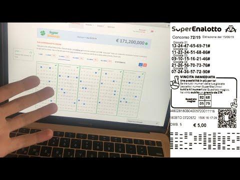 Как зарабатывать реальные деньги для регистрации сайта