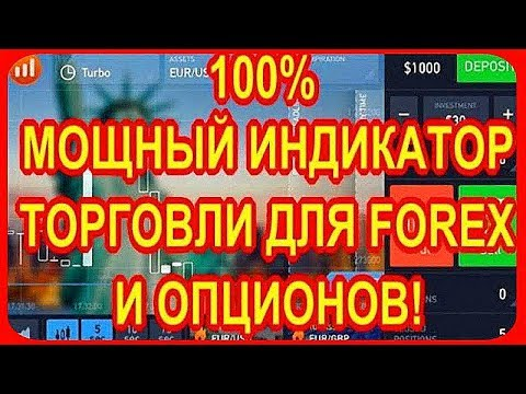 Индикаторы для опциона iq option