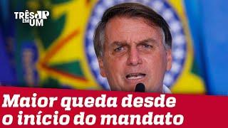 Aprovação de Bolsonaro cai e índice de desaprovação sobe