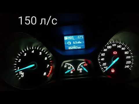 Das Benzin die Vorgabe die 95 Plusse und die Minus