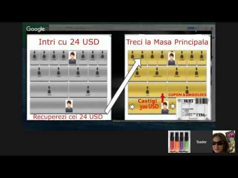 Strategii de tranzacționare a roboților pe bursă