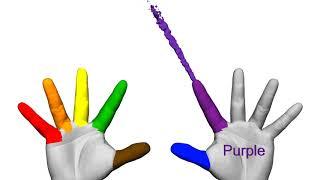 Весёлая Песенка про Пальчики Учим Цвета с семьёй Пальчиков Для детей