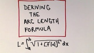 In this video, I show how to derive the formula that is used to find arc length in Calculus.