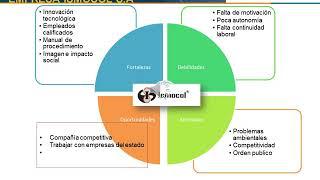 Proyecto final empresa ISMOCOL Enos 91134513