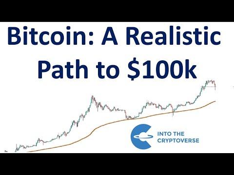 Trumpas parduoti crypto