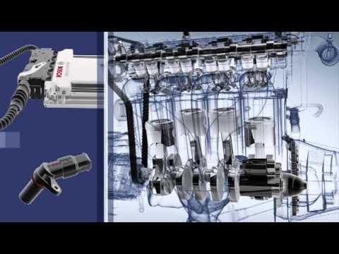 Sistemas de Inyección de combustible (Bosch)