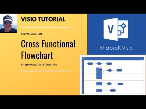 Microsoft Visio basics - IT's Easy Training - Onsite or in our