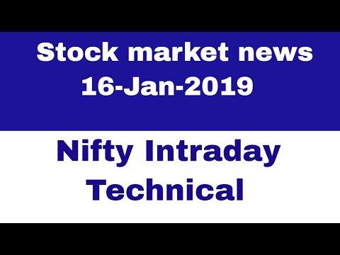 Stock market news #16jan2019 - nhpc, m&m, fortis, suven life, ht media 🔥🔥🔥