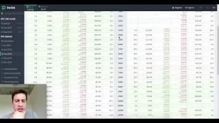 Bitcoin-Optionen Handelspreise
