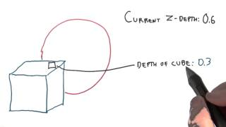 How the Z-Buffer Works - Interactive 3D Graphics