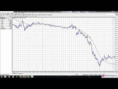 Обучающий курс торговли опционами