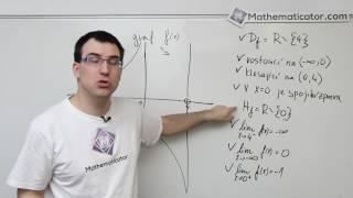 Zkouškové příklady: Graf funkce z vlastností 1