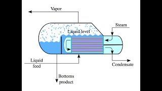 Kettle Reboiler (Lec056)