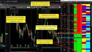 Thinkorswim TTM Squeeze Watchlist - Самые лучшие видео