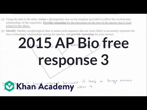 3a-b, Phylogeny (video)   Khan Academy
