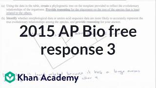 2015 AP Biology Free Response 3
