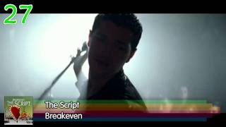 2010 Billboard Hot100 Year-End Top50 Songs
