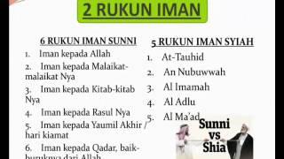 Rukun Iman Syiah