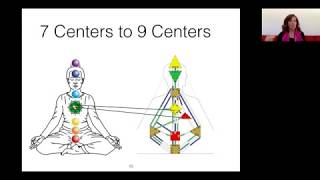 Location, Location, Location, Human Design, the G-Center and Heart Activation