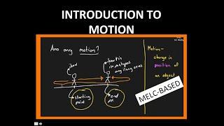 Grade 7 Science | Understanding Motion | Pinoy Online Class