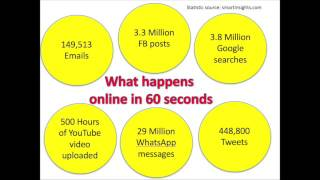 Top Five Emerging Cybersecurity Challenges   Srini Sampalli   TEDxDalhousieU