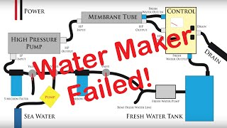 "When The Water Maker Fails!!!  Sailing Aquarius ""Water Maker 101"""