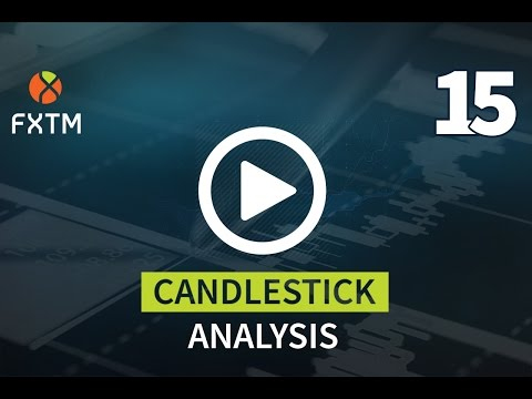 Candlestick Analysis