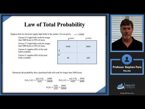 Law of Total Probability (SOA Exam P – Probability – General ...