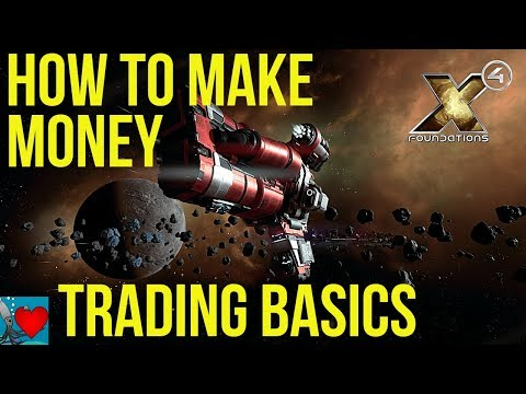 X4 Foundations – How to Make Money | Trading Guide
