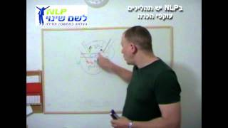preview picture of video 'מה ההבדל בין אימון ל NLP?'