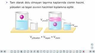Eğitim Vadisi TYT Fizik 5.Föy Kaldırma Kuvveti 2 Konu Anlatım Videoları