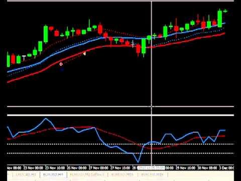 Легальность торговой биржи форекс на российском рынке