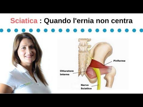Artrosi dei sintomi caviglia e il trattamento del folk