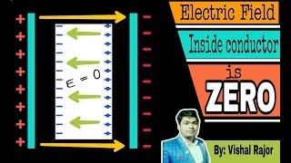 Why Electric Field Inside Conductor Is Zero?