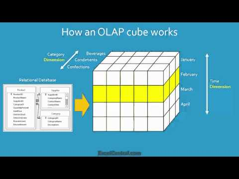 Excel Tutorial: What is Business Intelligence and an OLAP Cube? | ExcelCentral.com