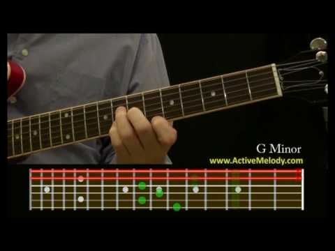 How To Play a G Minor Chord on the Guitar