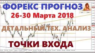 Mafn прогноз форекс форекс центовый счет отзывы