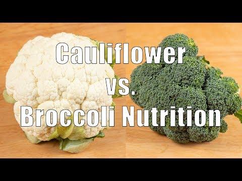 , title : 'Cauliflower Versus Broccoli Nutrition