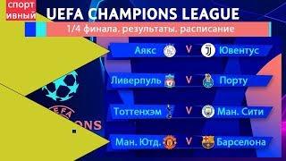 Футбол. Лига Чемпионов 2019. Определились первые участники полуфинала. Результаты. Расписание.