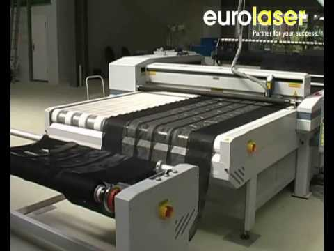 Winding unit - Re-winding processed textiles | Automation