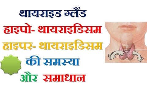 Video Thyroid gland hyperthyroidism hypothyroidism- Natural Cure treatment Hindi